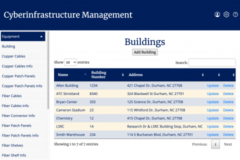Screen shot of Cyberinfrastructure Management System user interface